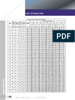 Hydraulic Formula Calculator | Litre | Flow Measurement