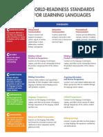 actfl - world-readinessstandardsforlearninglanguages