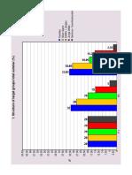 Comparatie Evolutie Companii Perioada 1 8-10