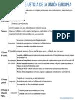 TribunalJusticia.pdf