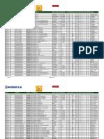 renault-CALECTORES-BARATOS.pdf