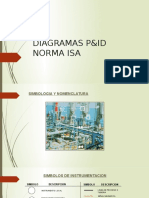 Diagramas Pid Normas Isa 35120