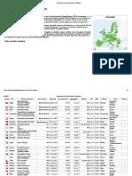 Stat Membru Al Uniunii Europene - Wikipedia
