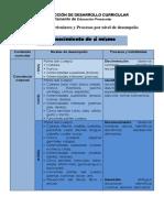 Contenidos y Procesos 27.7.15.pdf