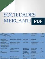 Sociedades-costos-demanda-4-sec..pptx