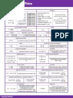 Formulario de física.pdf