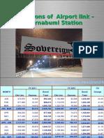 BKK Suvarnabhumi Airport Link Station advertising