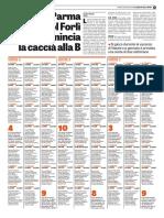La Gazzetta dello Sport 12-08-2016 - Calcio Lega Pro - Pag.2