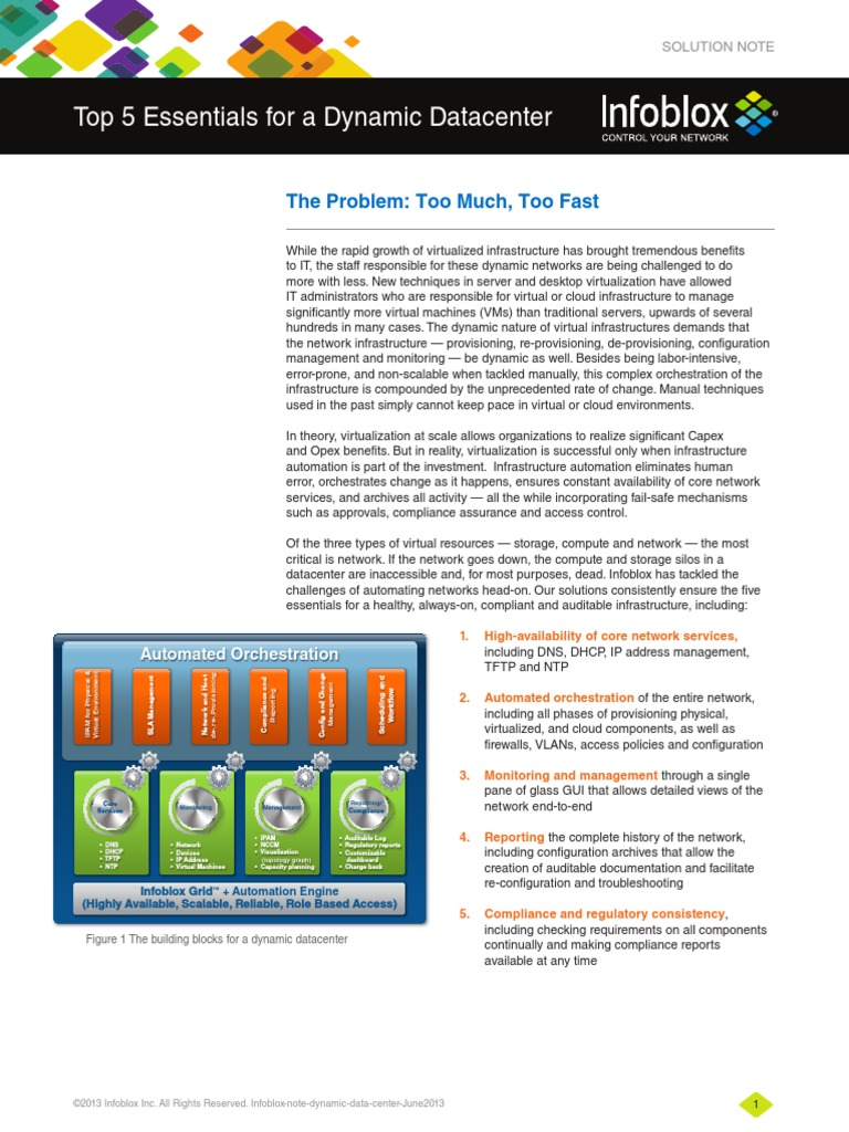 Infoblox Note Essentials for Dynamic Datacenter 0