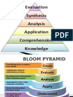 Bloom Pyramid