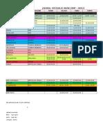 Jadwal Dokter Garuda Per 18 Mei 2016
