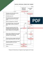 Diagram alir lini bisnis ITK QC.xls