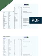 Deal Maven Excel Shortcuts