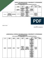 M.Tech_1-1_R15_Timetable_23012016