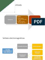 Comunicaciones Digitales Conceptos Basicos (1)