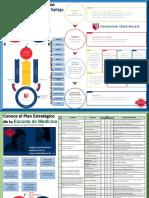 Escuela de Medicina - Conoce El Plan Estratégico y Operativo de Tu Escuela