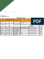 Tableau de Program Mat Ion