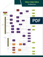 Albemarle_Refinery_Process.pdf