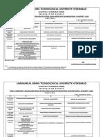JNTUH MBA- II & IV Sem Regular & I & III Sem Supply Exams AugSept-2016 (1)