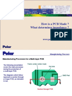 How_Is_A_PCB_Made