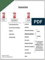 Estructura de Tesina