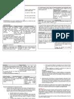 Tax 1 Primer .pdf