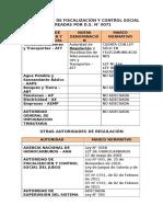 Marco Institucional Proceso de Cambio Ayuda Memoria 23-09-14