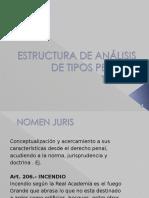 Tema 3 Estructura de Análisis de Tipos Penales Final