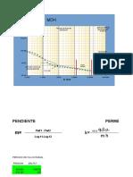 Analisis en Curva Decremento 2 Ejemplo 6.1 (1)