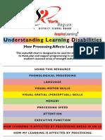 understandinglearningdisabilities waterfall mar2014 web 2