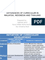 Differences of Curriculum in Malaysia, Indonesia And Thailand