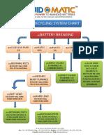 battery-breaking-chart.pdf