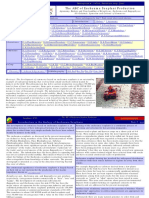 Eucheuma Seaplant Production