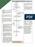 DOLE Complaint Filing Procedure