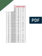 EL217 grading result