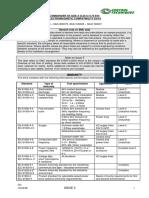 Commander SK Size a EMC Datasheet - Issue 3
