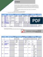 XPS 13 Comparison 0115