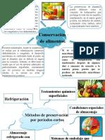 Expo Alimentos Conservacion de Alimentos