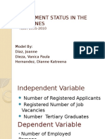 Employment Status in the Philippines