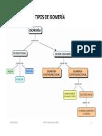 diapositivas estereoquímica.pdf