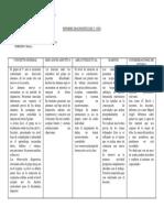Informe diagnóstico