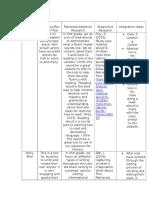 module 1 critical thinking otl 545 technology tools chart