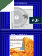 Meteorolgia - Estructura Del Sol