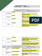 Vinculación Guía Fis II
