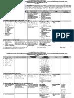 Dressmaking NC II CG.pdf