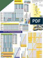 Flyers Jadual Tren Intercity 19 Mei 2016 v2_1