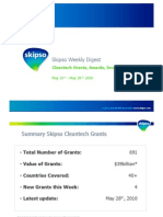 Skipso Weekly Digest May 4 - Cleantech Grants, Awards, Incentives