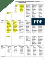 language phase assessment
