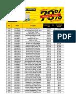 Listado de Remate Final Rubbermaid PDF.pdf