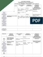 Planeador_mensual Junio Julio Informatica Grado 1-9